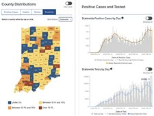 Indiana launches new COVID-19 positivity tracker, one of four main factors being considered for reopenings